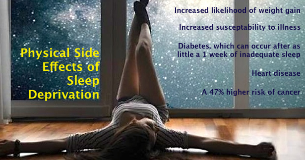 physical side effects of sleep deprivation