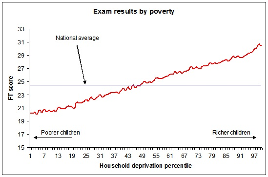 Graph of Doom...